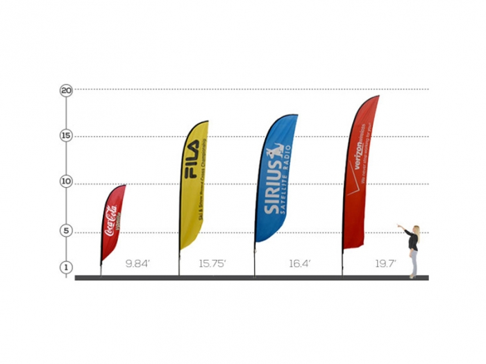 Feather Flag Banners Sizes